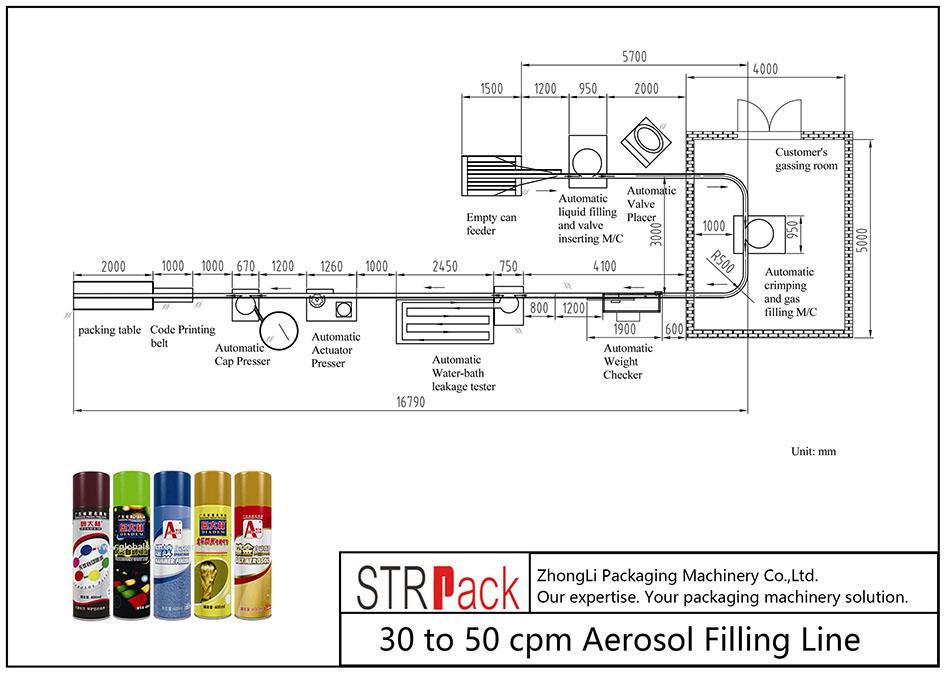 Γραμμή πλήρωσης αεροζόλ 30 έως 50 cpm