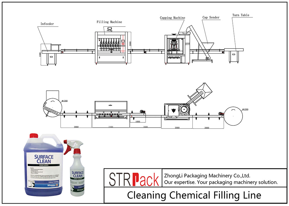Γραμμή πλήρωσης χημικού αυτόματου καθαρισμού