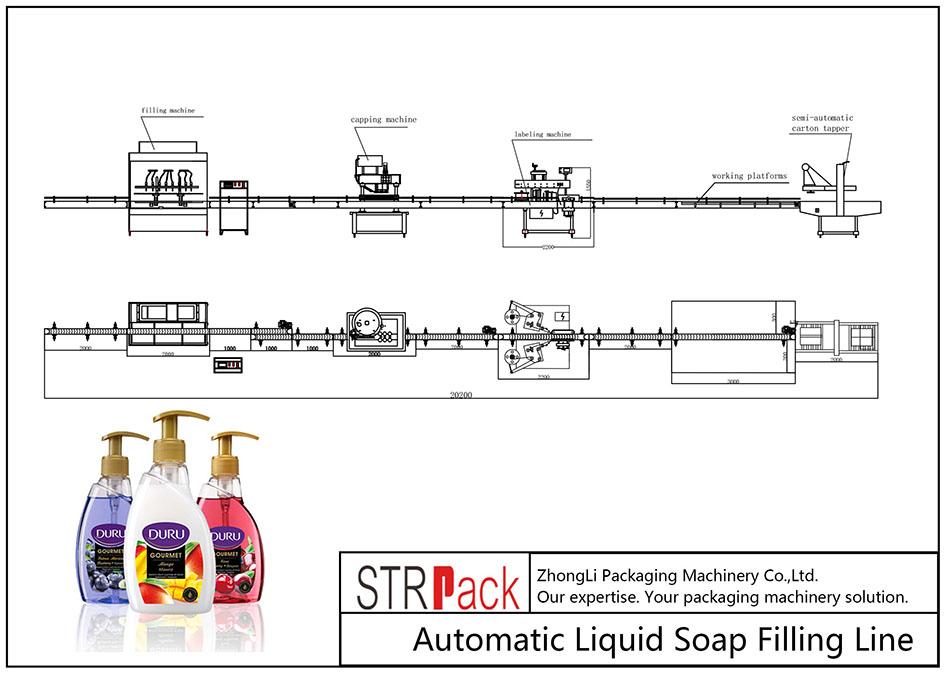 Αυτόματη γραμμή πλήρωσης υγρού σαπουνιού