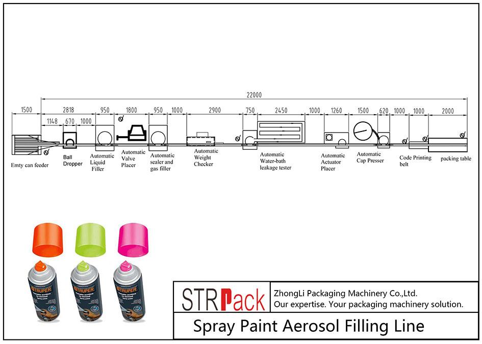 Αυτόματη γραμμή πλήρωσης αεροζόλ ψεκασμού